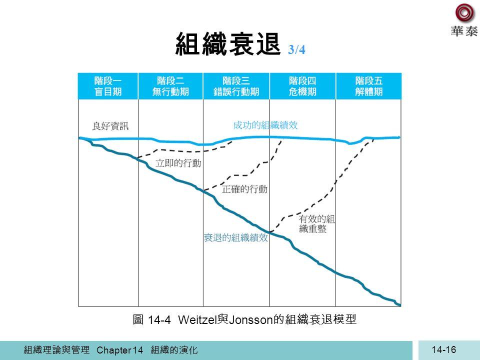 組織衰退 3/4 圖 14-4 Weitzel與Jonsson的組織衰退模型 組織理論與管理 Chapter 14 組織的演化