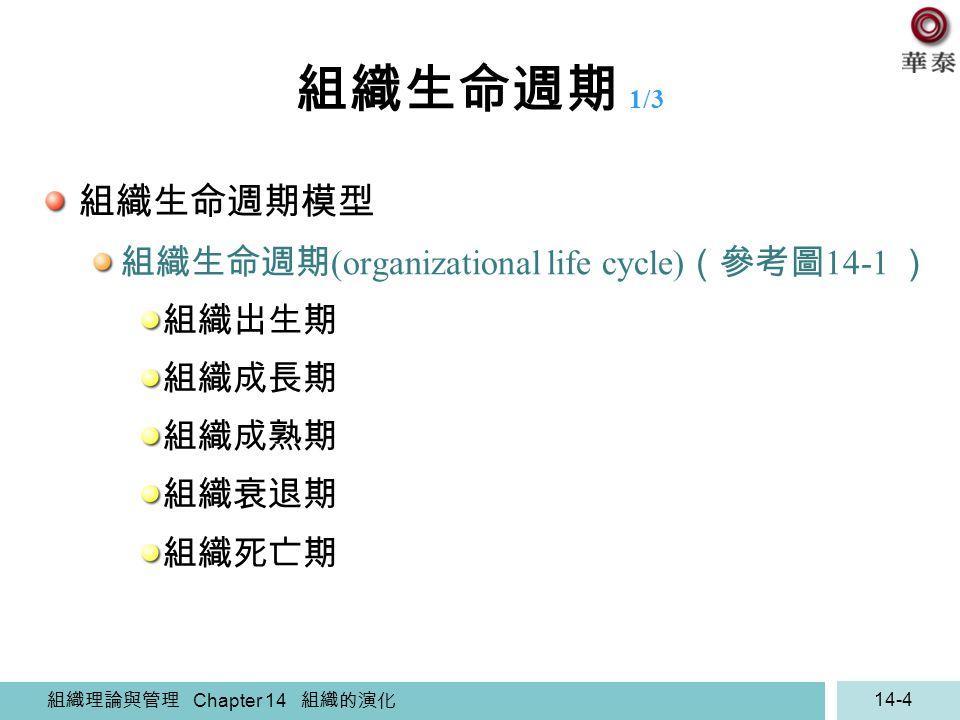組織生命週期 1/3 組織生命週期模型 組織生命週期(organizational life cycle)(參考圖14-1 ) 組織出生期
