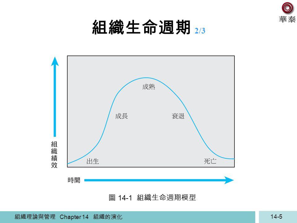 組織生命週期 2/3 圖 14-1 組織生命週期模型 組織理論與管理 Chapter 14 組織的演化