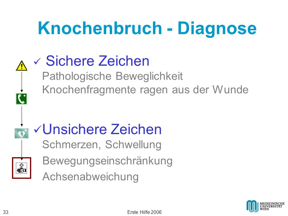 Knochenbruch - Diagnose
