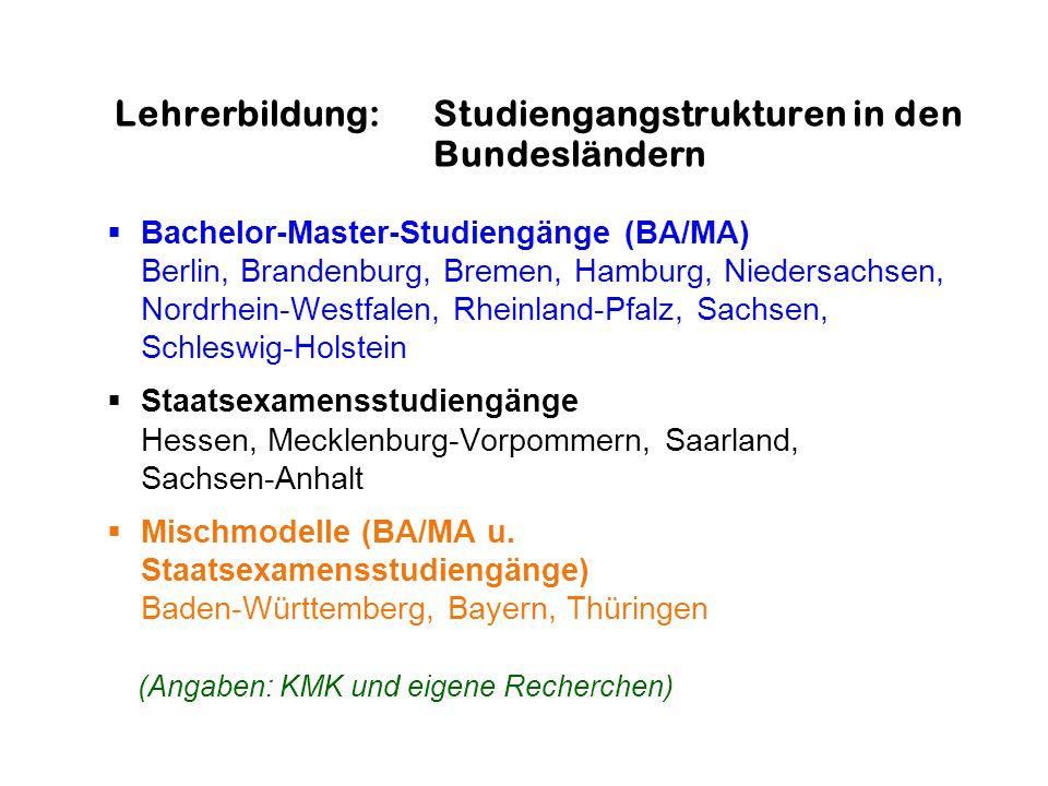 Lehrerbildung: Studiengangstrukturen in den Bundesländern