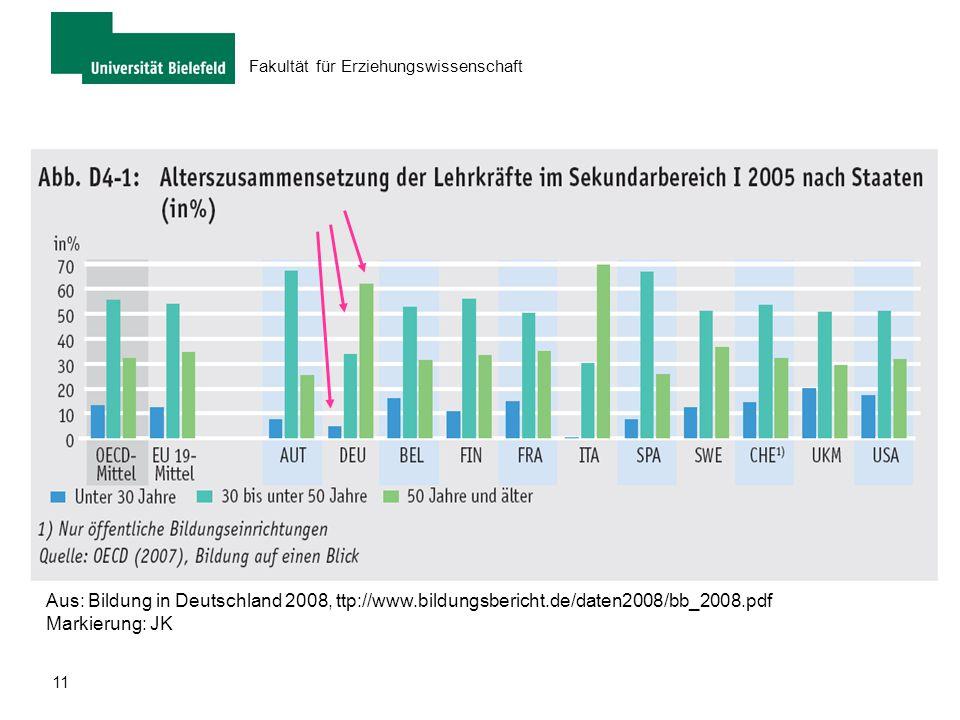 Aus: Bildung in Deutschland 2008, ttp://www. bildungsbericht