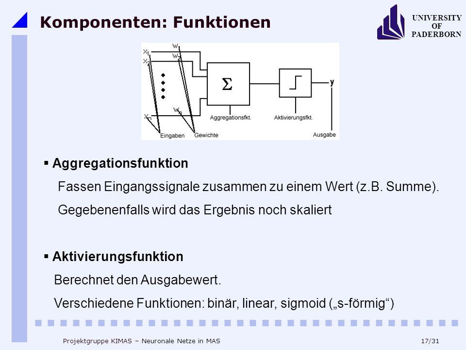 Komponenten: Funktionen