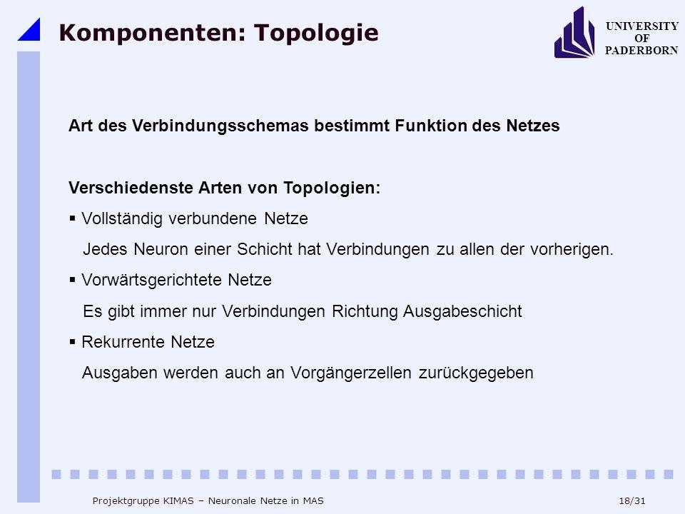 Komponenten: Topologie