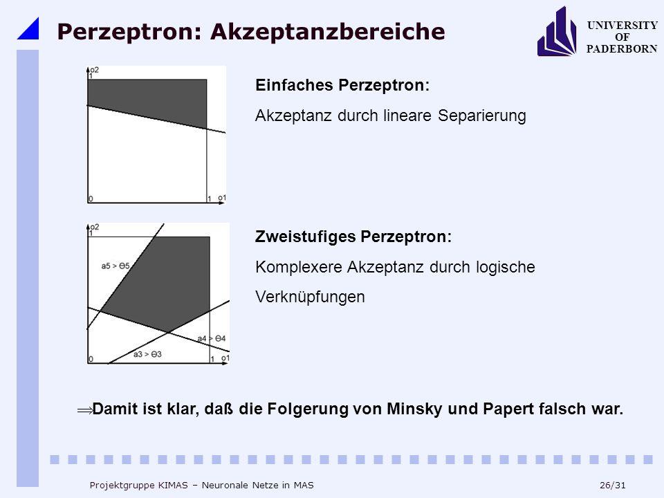 Perzeptron: Akzeptanzbereiche