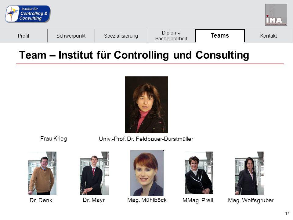 Team – Institut für Controlling und Consulting