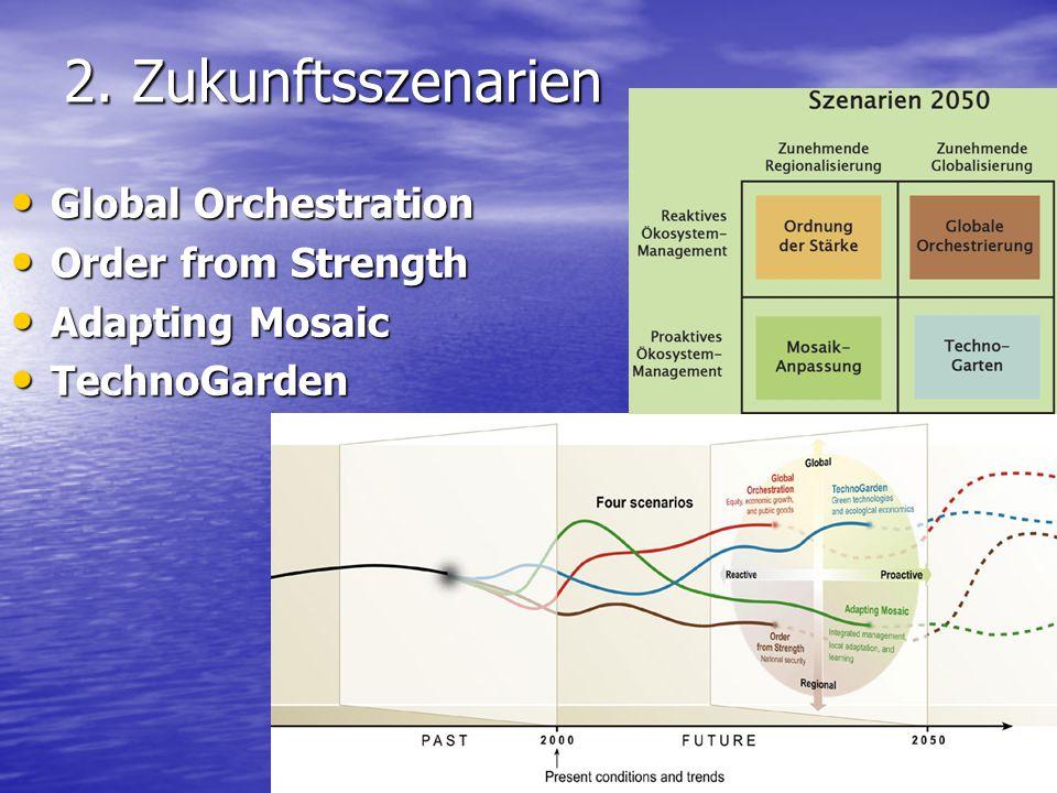 2. Zukunftsszenarien Global Orchestration Order from Strength