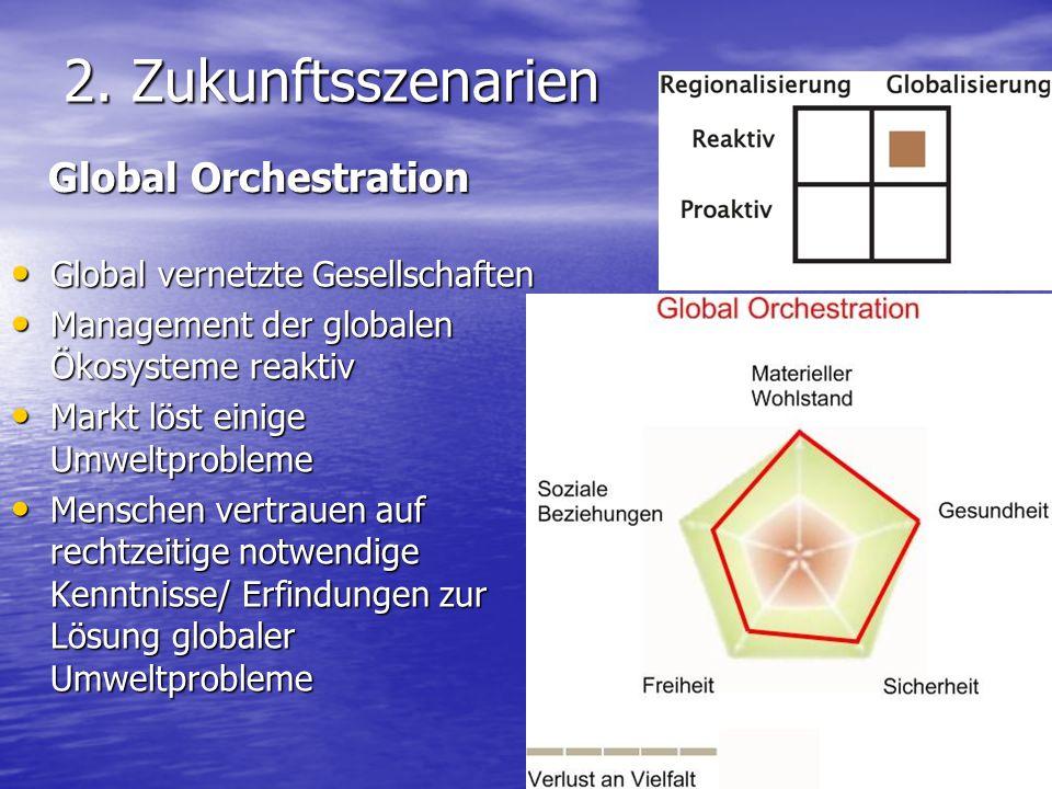 2. Zukunftsszenarien Global Orchestration