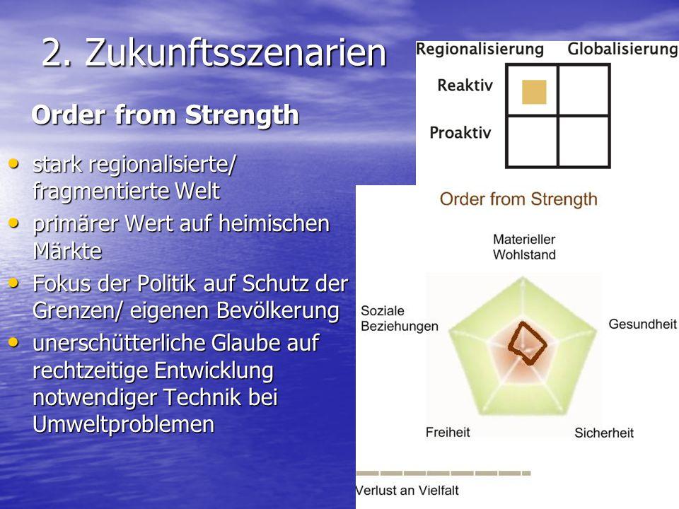 2. Zukunftsszenarien Order from Strength