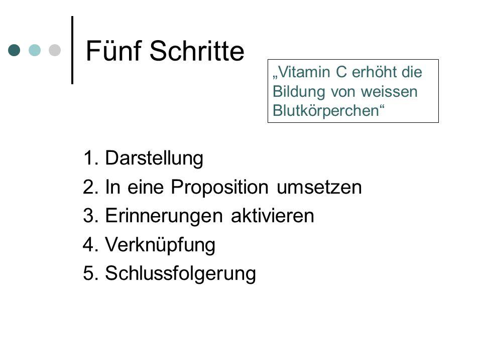 Fünf Schritte 1. Darstellung 2. In eine Proposition umsetzen