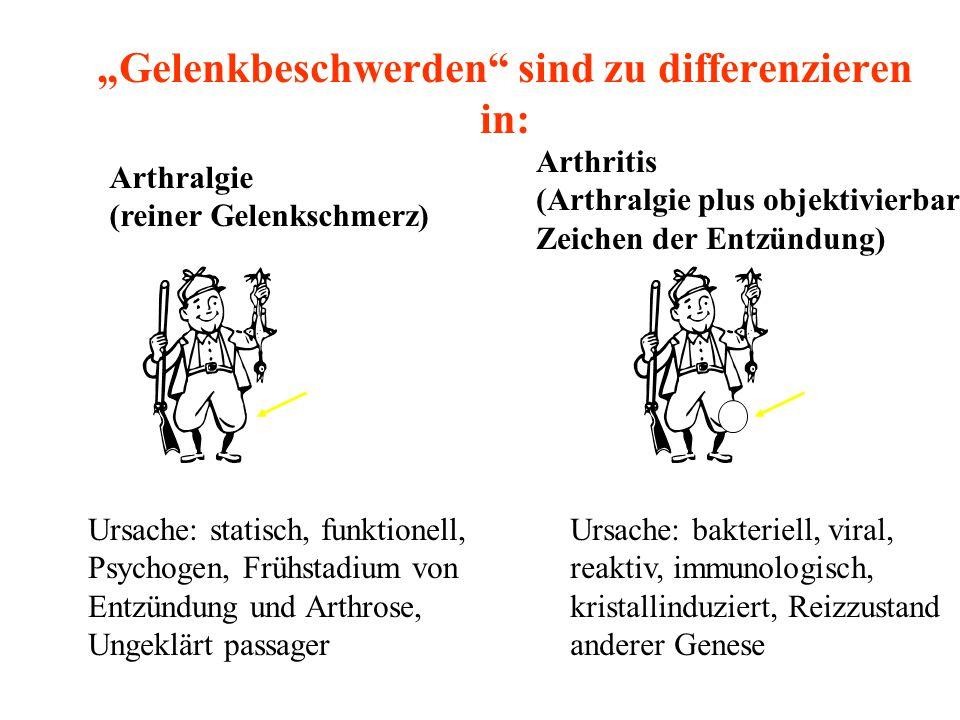 """""""Gelenkbeschwerden sind zu differenzieren in:"""