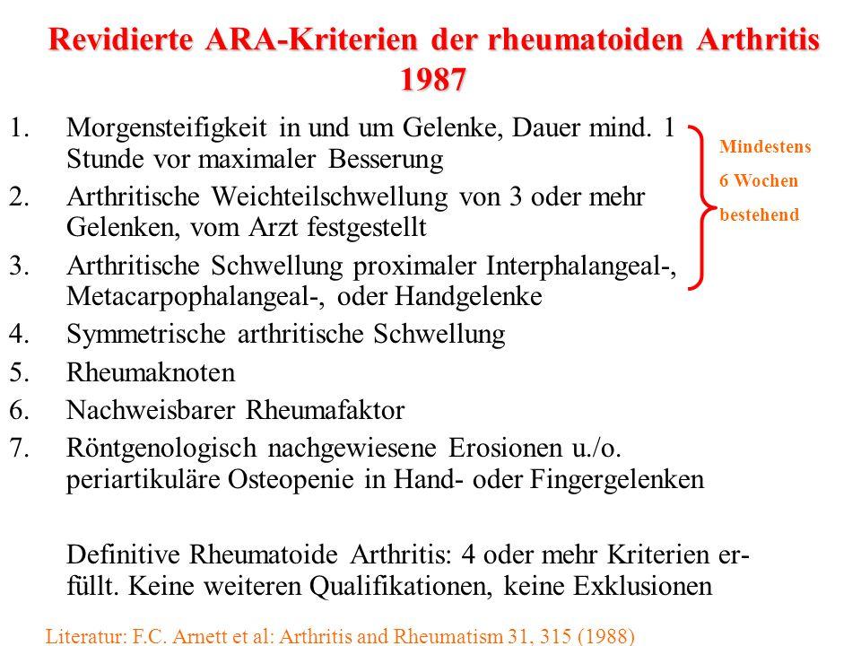 Revidierte ARA-Kriterien der rheumatoiden Arthritis 1987