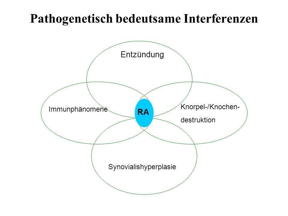 Pathogenetisch bedeutsame Interferenzen