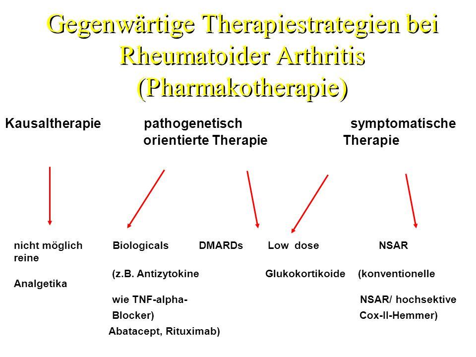 Gegenwärtige Therapiestrategien bei Rheumatoider Arthritis (Pharmakotherapie)
