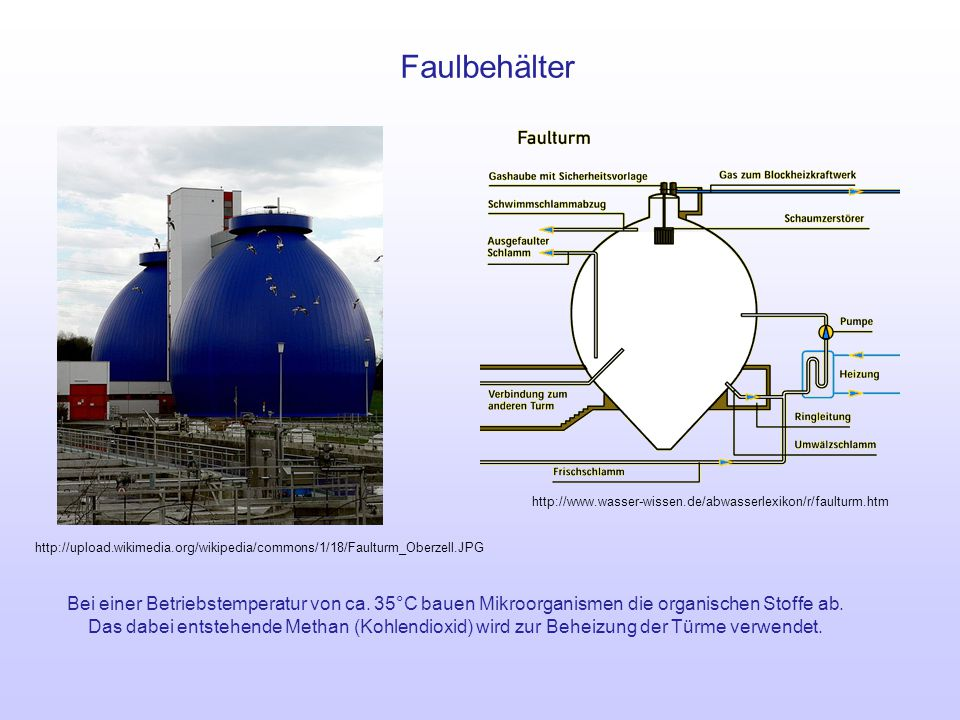 Faulbehälter http://www.wasser-wissen.de/abwasserlexikon/r/faulturm.htm. http://upload.wikimedia.org/wikipedia/commons/1/18/Faulturm_Oberzell.JPG.