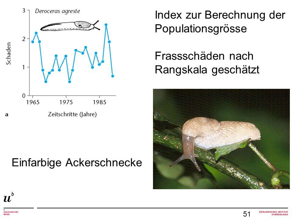 Index zur Berechnung der Populationsgrösse Frassschäden nach