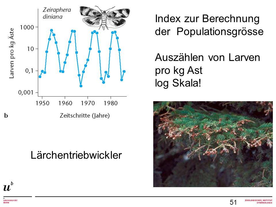 der Populationsgrösse Auszählen von Larven pro kg Ast log Skala!