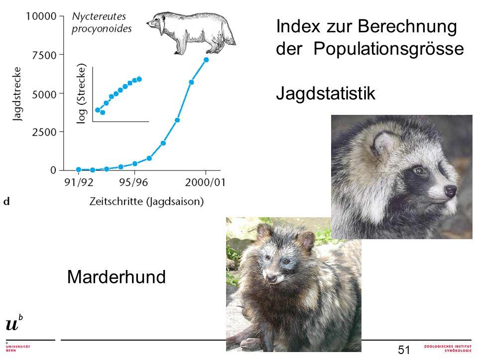 der Populationsgrösse Jagdstatistik