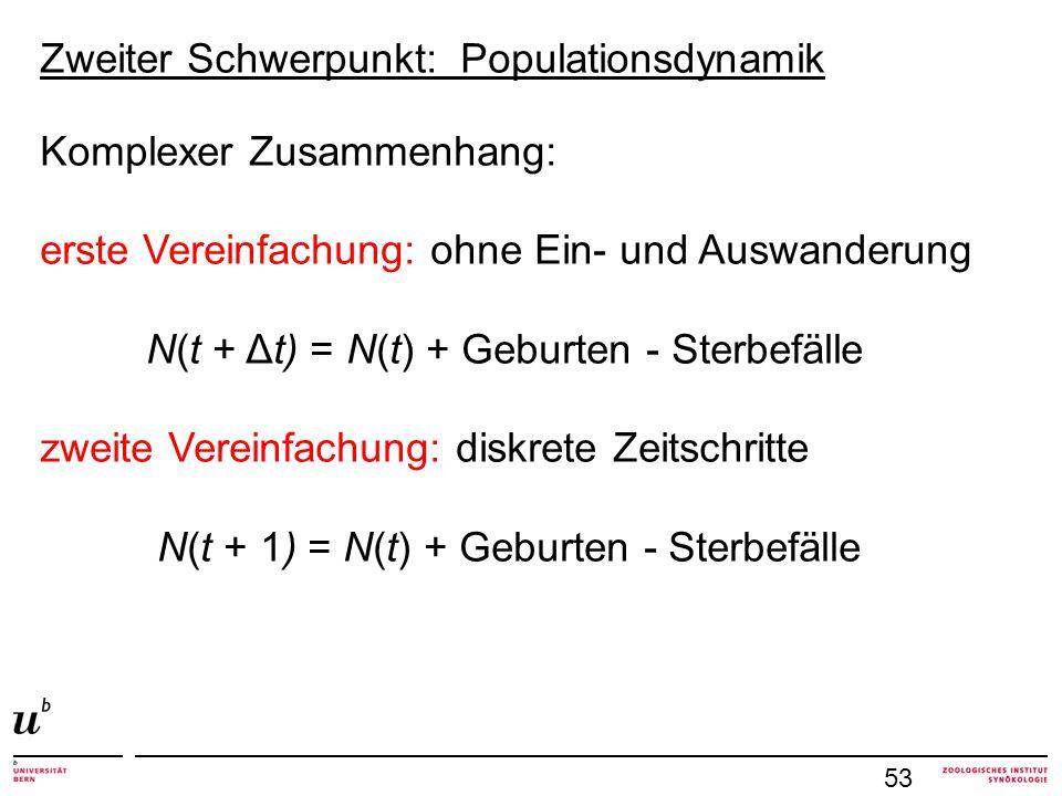 Zweiter Schwerpunkt: Populationsdynamik Komplexer Zusammenhang: