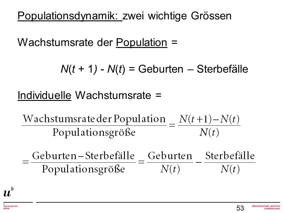 Populationsdynamik: zwei wichtige Grössen
