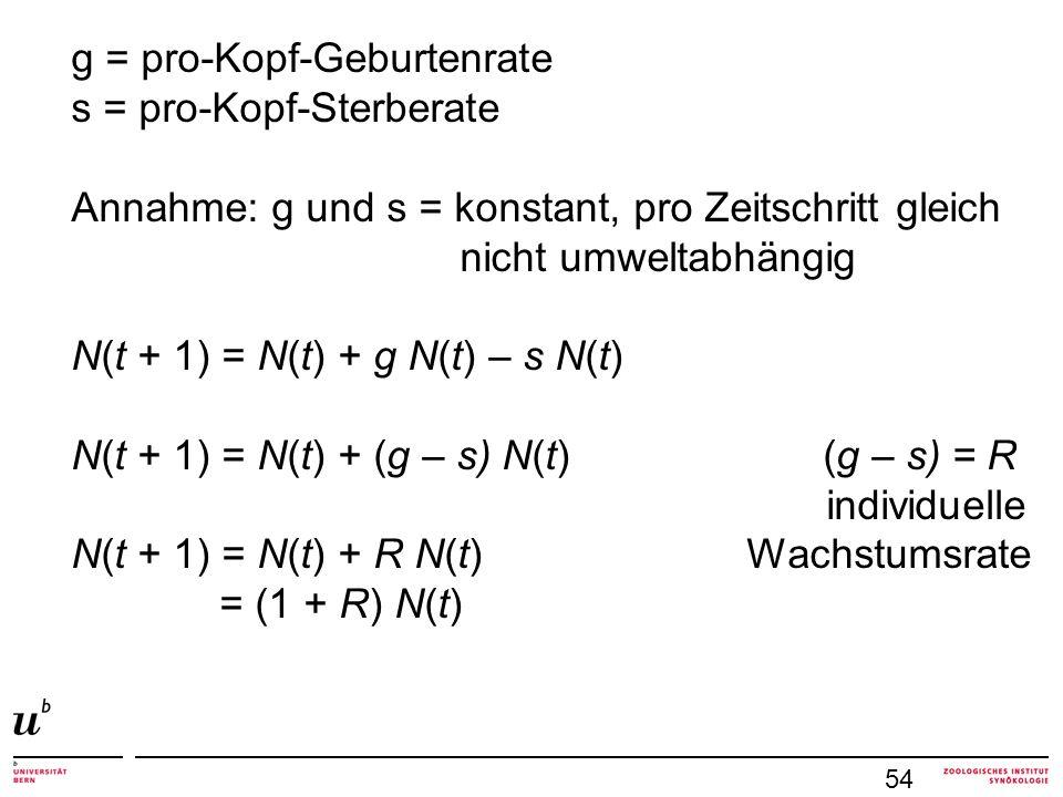 g = pro-Kopf-Geburtenrate s = pro-Kopf-Sterberate