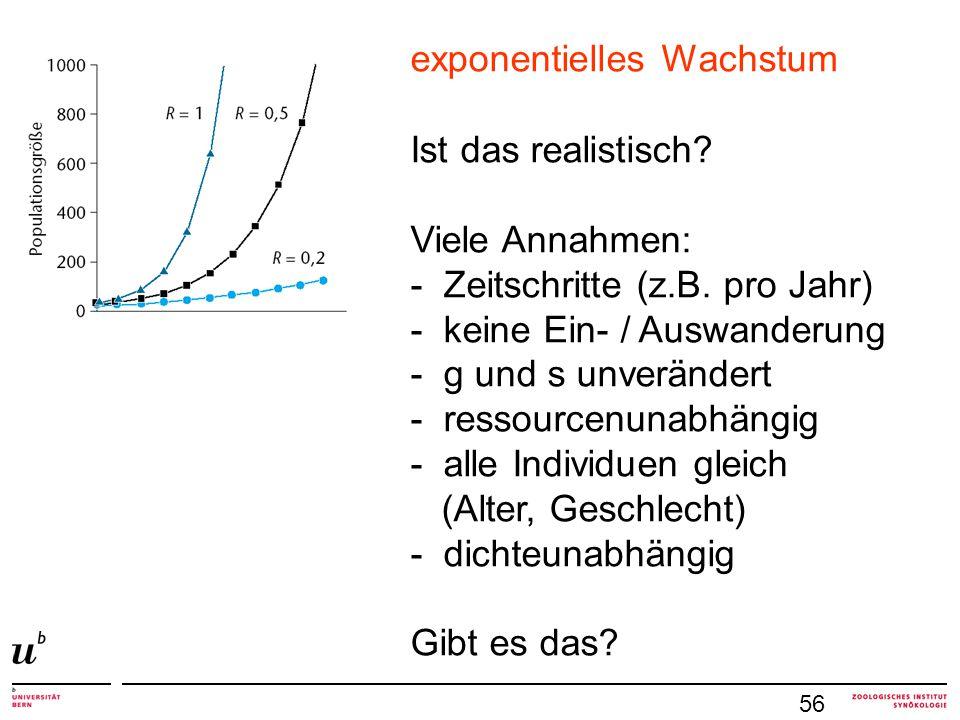 exponentielles Wachstum Ist das realistisch