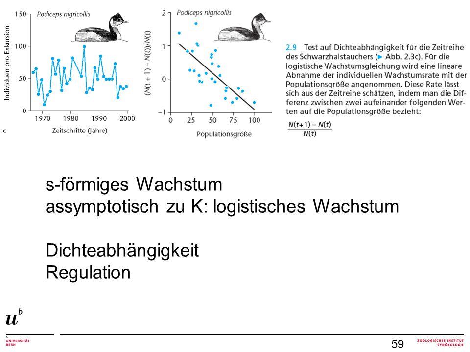 assymptotisch zu K: logistisches Wachstum Dichteabhängigkeit