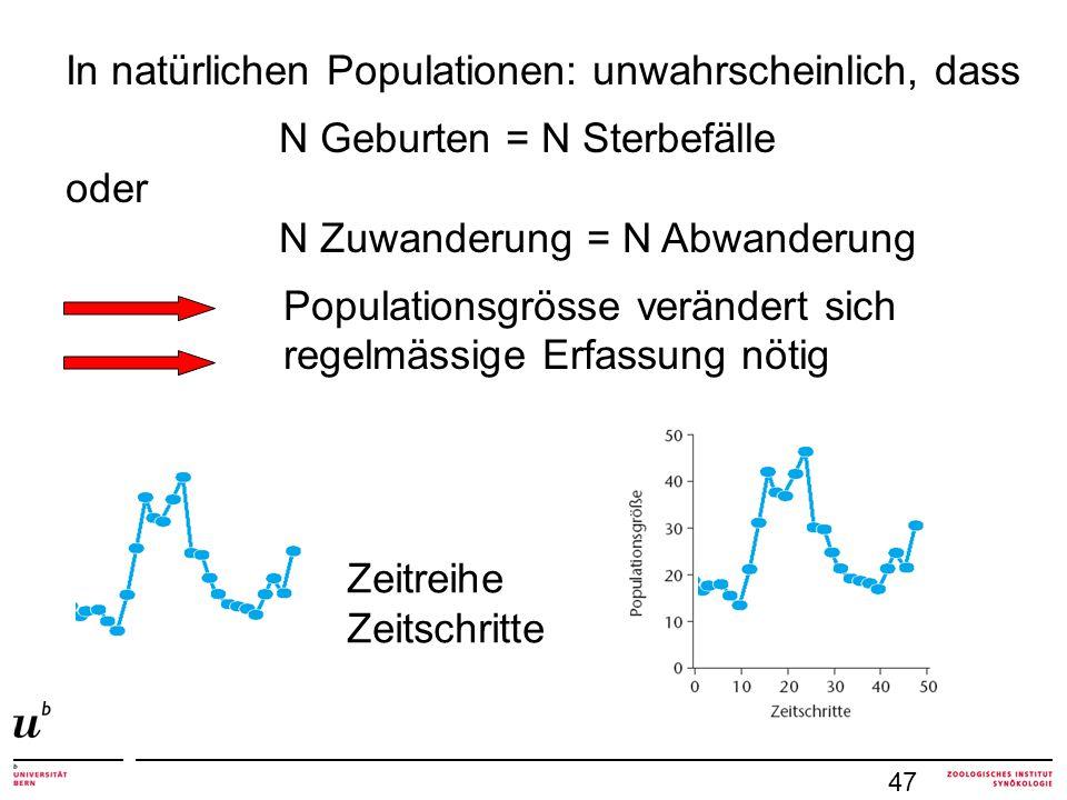 In natürlichen Populationen: unwahrscheinlich, dass