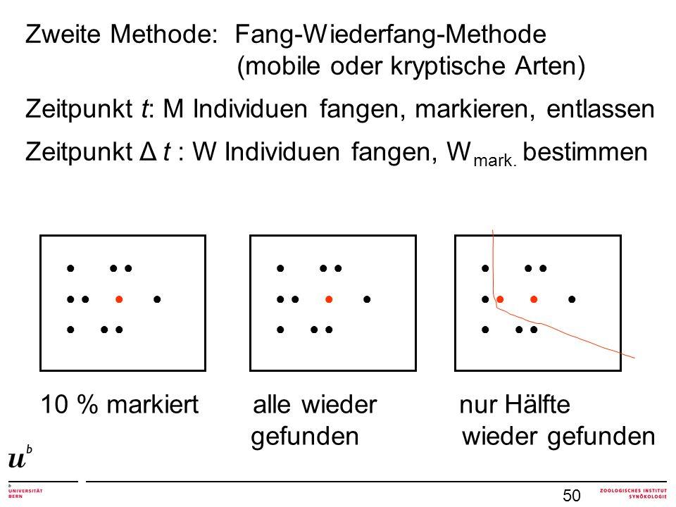 Zweite Methode: Fang-Wiederfang-Methode (mobile oder kryptische Arten)