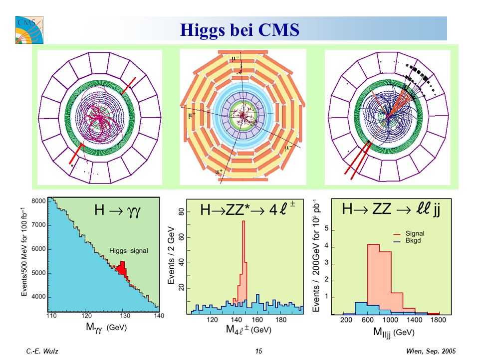 Higgs bei CMS C.-E. Wulz