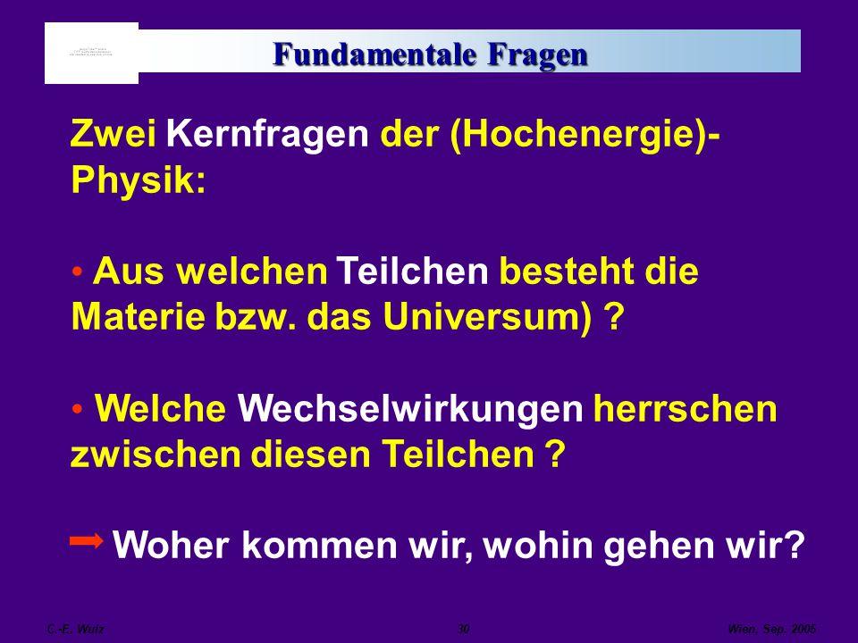 Zwei Kernfragen der (Hochenergie)-Physik: