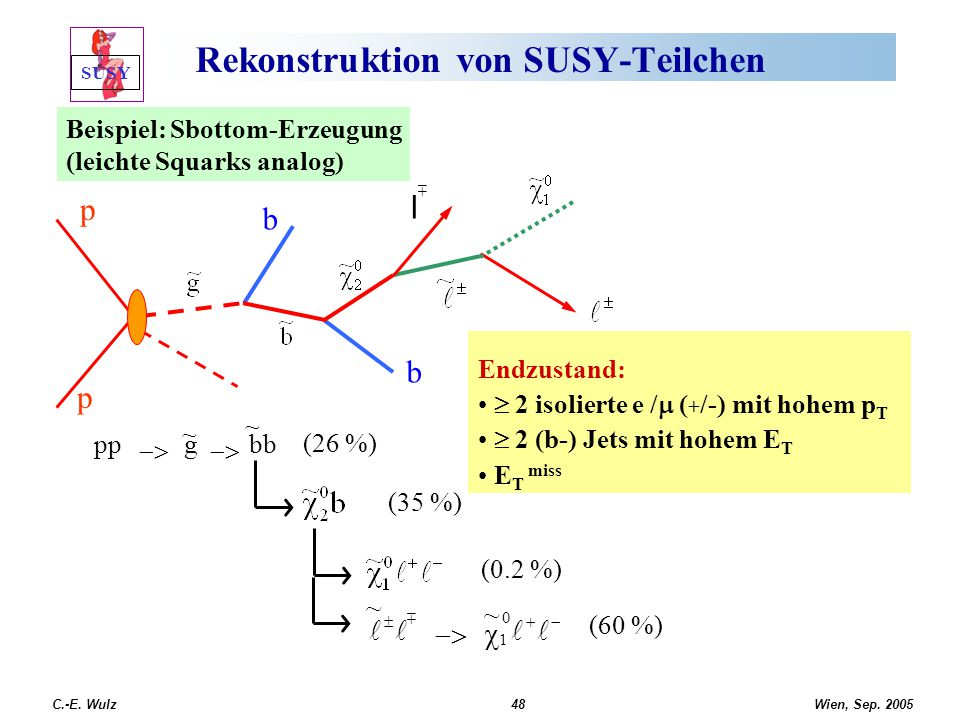 Rekonstruktion von SUSY-Teilchen