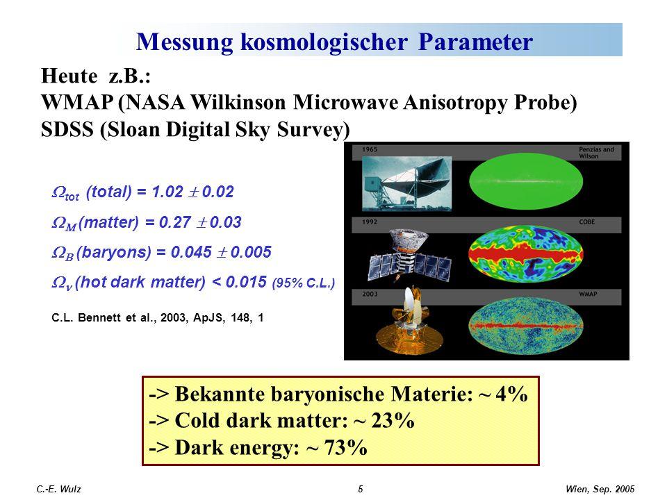 Messung kosmologischer Parameter