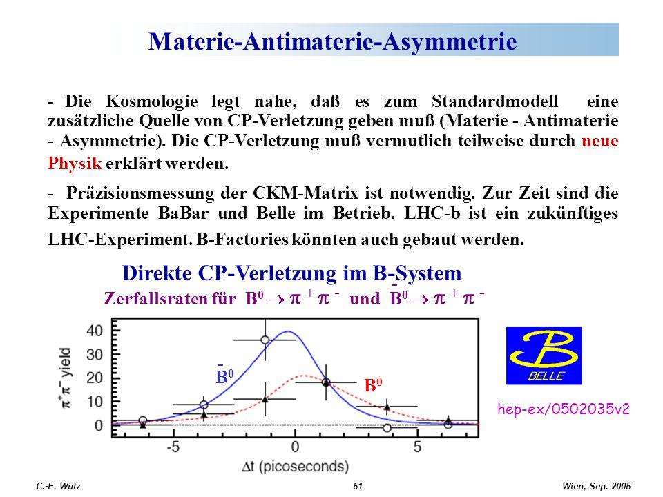 Materie-Antimaterie-Asymmetrie
