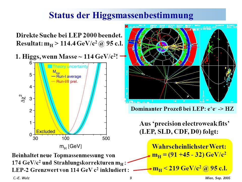 Status der Higgsmassenbestimmung