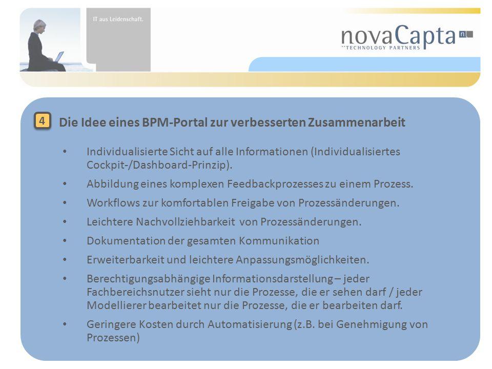 Die Idee eines BPM-Portal zur verbesserten Zusammenarbeit