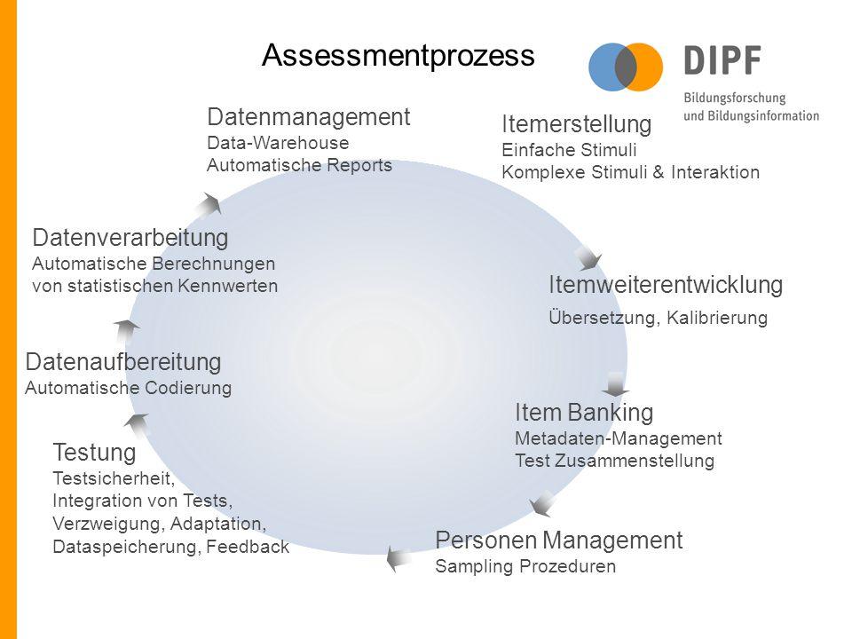 Assessmentprozess Datenmanagement Itemerstellung Datenverarbeitung