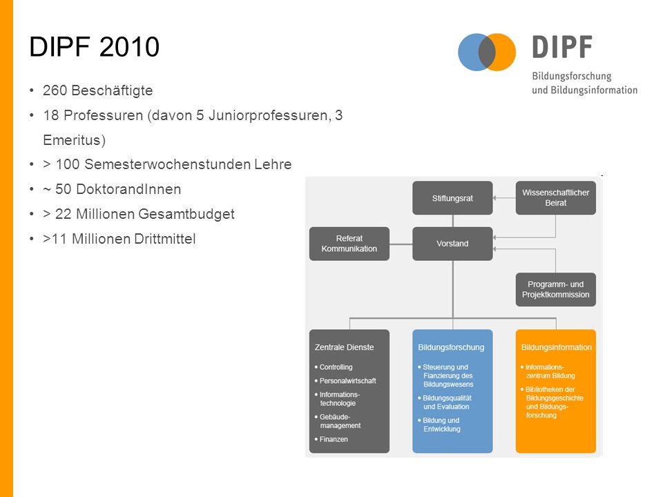 DIPF 2010 260 Beschäftigte. 18 Professuren (davon 5 Juniorprofessuren, 3 Emeritus) > 100 Semesterwochenstunden Lehre.