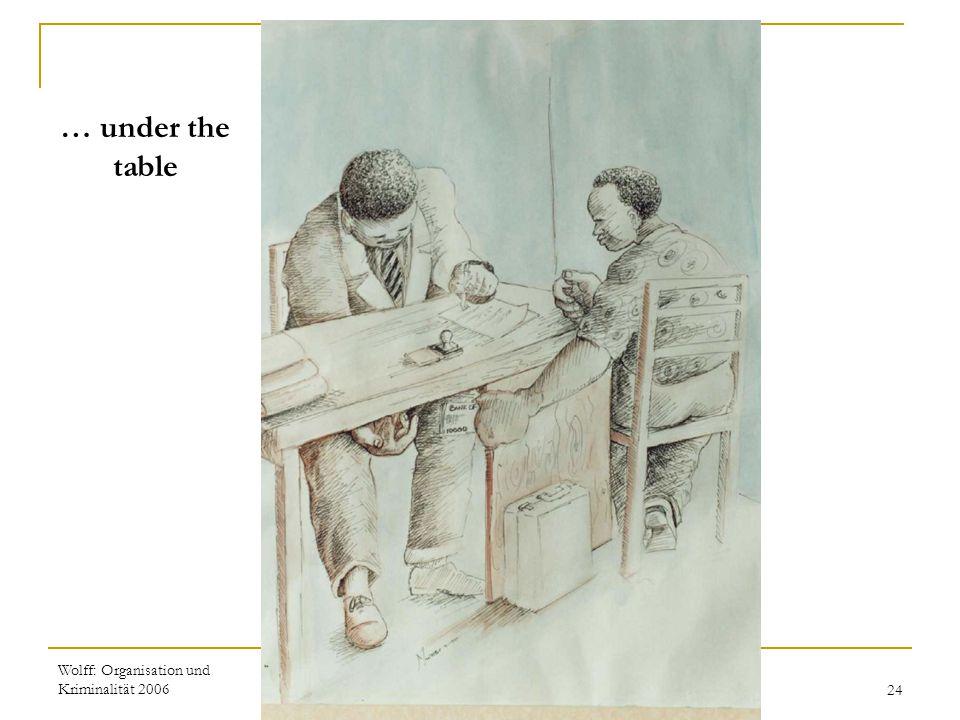 … under the table Wolff: Organisation und Kriminalität 2006