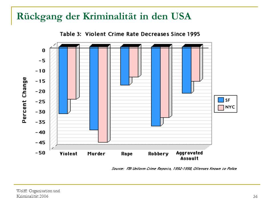 Rückgang der Kriminalität in den USA