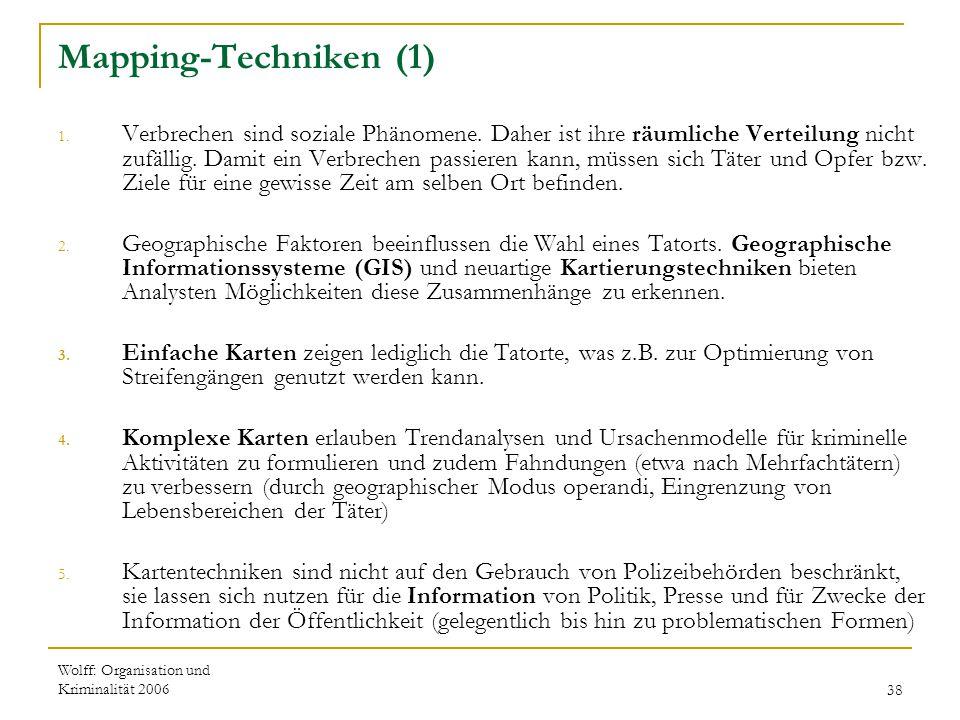 Mapping-Techniken (1)