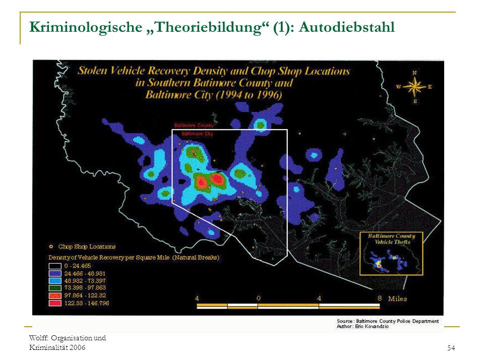 """Kriminologische """"Theoriebildung (1): Autodiebstahl"""