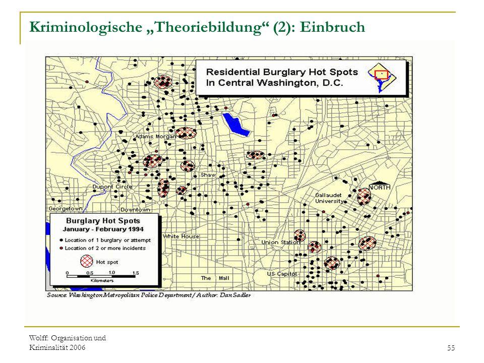 """Kriminologische """"Theoriebildung (2): Einbruch"""
