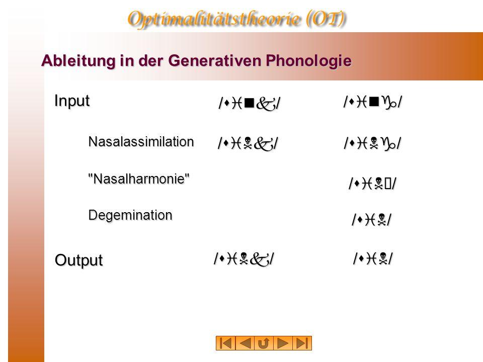 Ableitung in der Generativen Phonologie