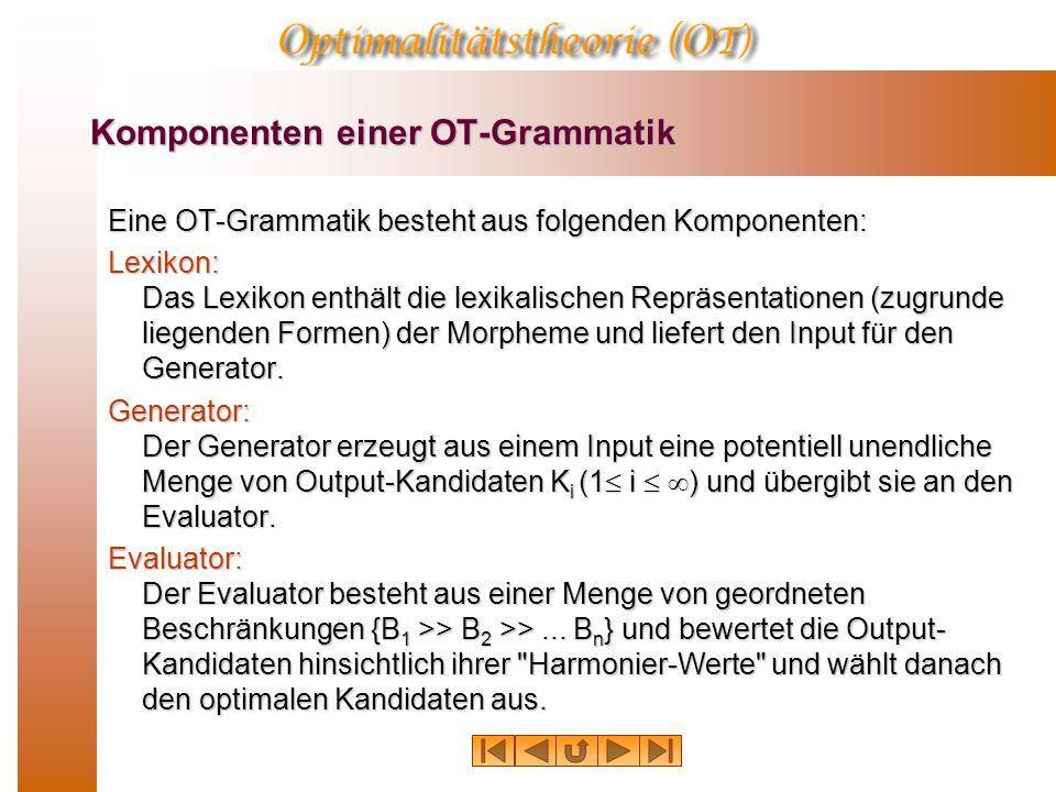 Komponenten einer OT-Grammatik