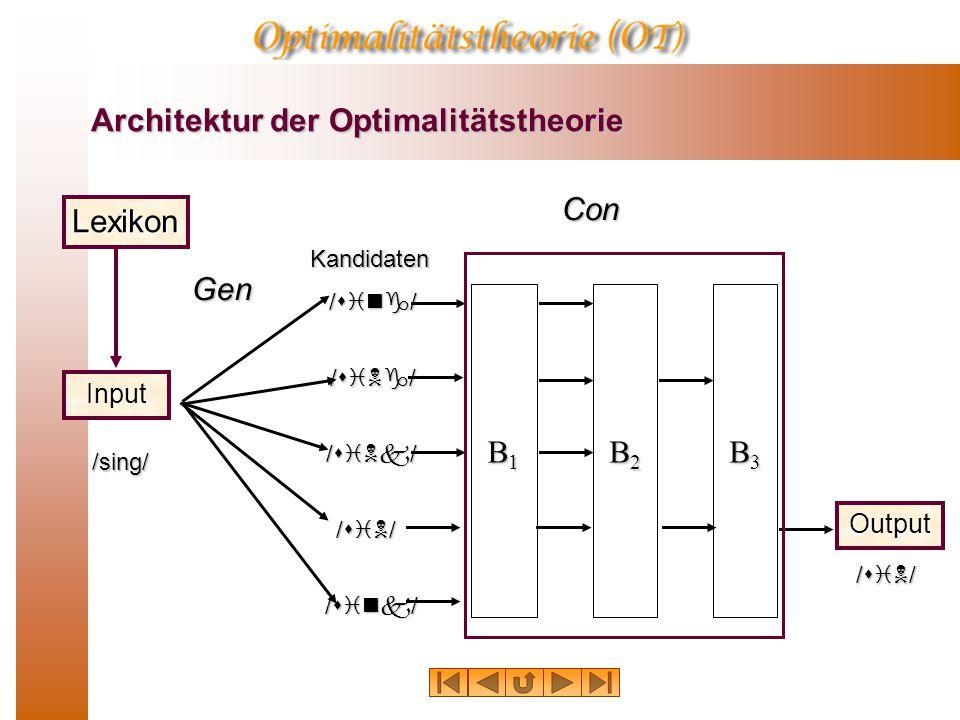 Architektur der Optimalitätstheorie