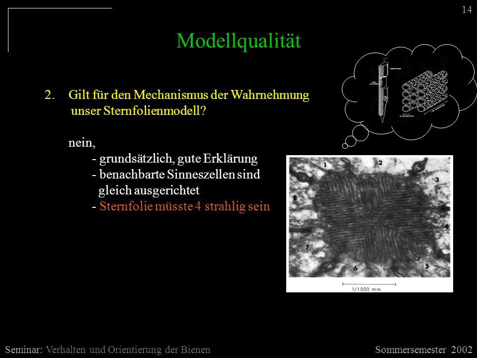 Modellqualität Gilt für den Mechanismus der Wahrnehmung