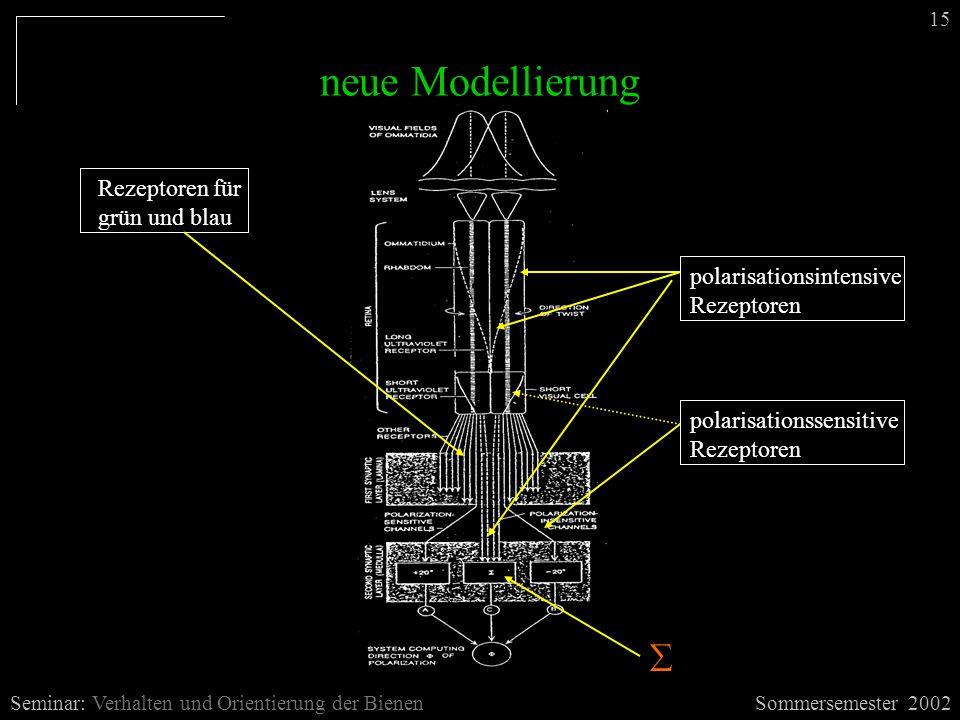 neue Modellierung  Rezeptoren für grün und blau