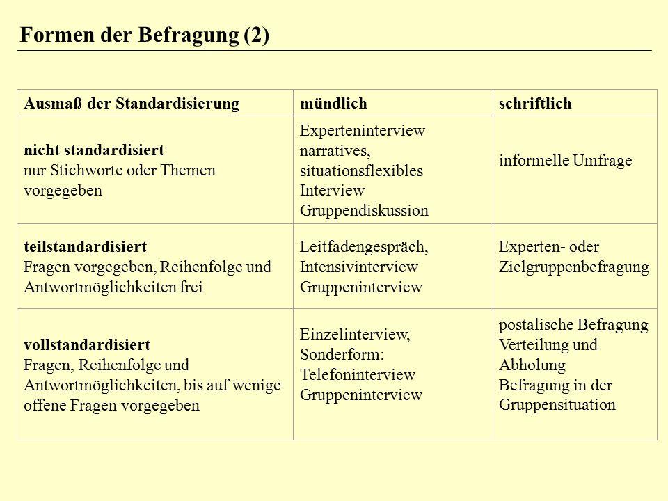 Formen der Befragung (2)