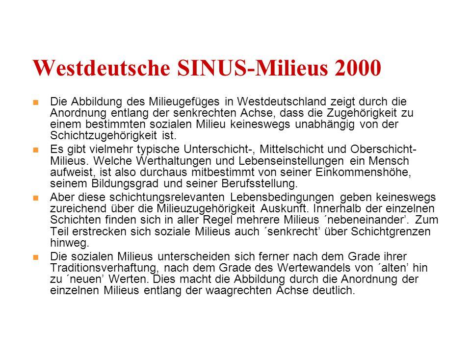 Westdeutsche SINUS-Milieus 2000